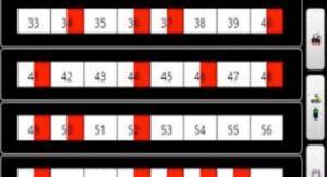 s88 forbindelser