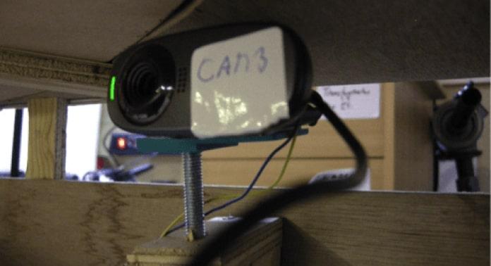 modeltog overvågning med webcam