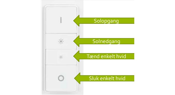 HUE switch konfiguration